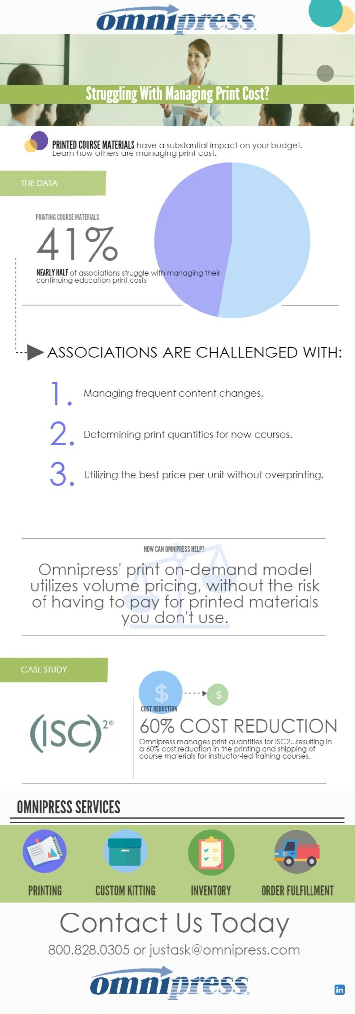 Manage Print Cost Infographic
