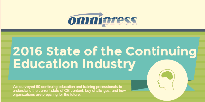 2016 State of the Continuing Education Industry [Infographic]