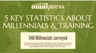 5 Key Statistics About Millennials & Training [Infographic]