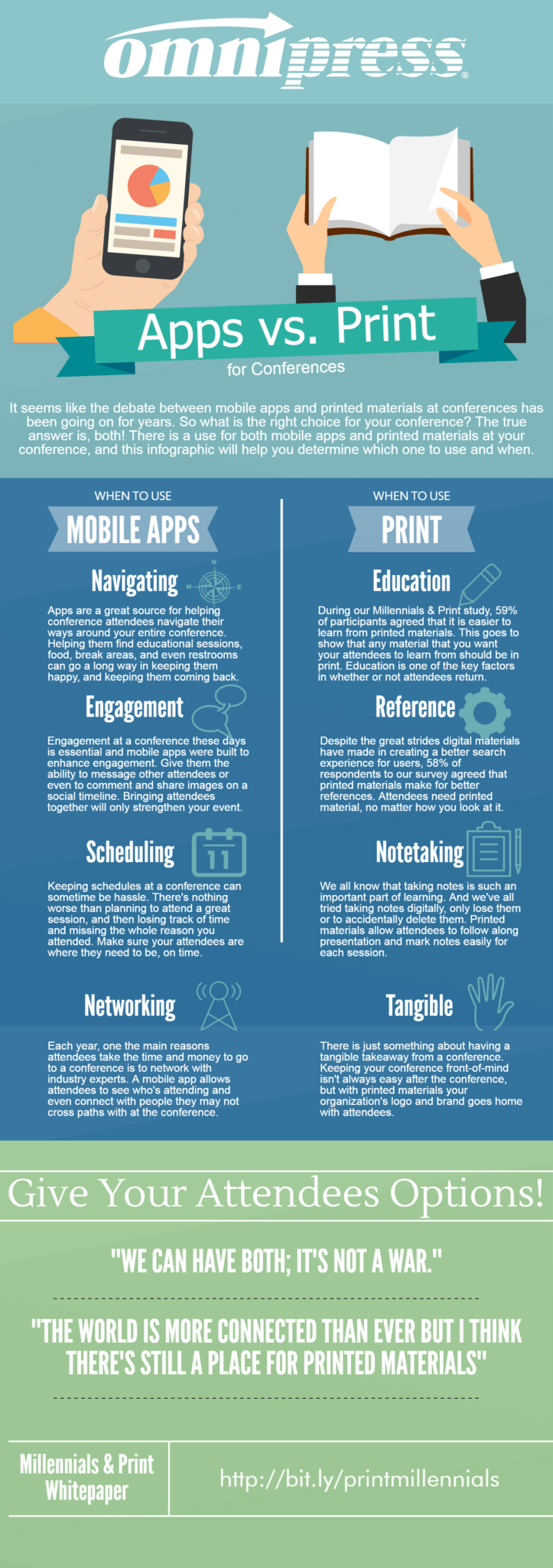 Mobile Apps vs. Conference Print: When & Why You Should Have Both at Your Next Conference [Infographic]