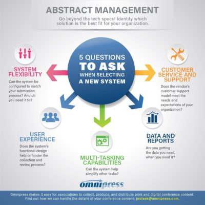 5 Questions to Ask When Selecting a New Abstract Management System Infographic