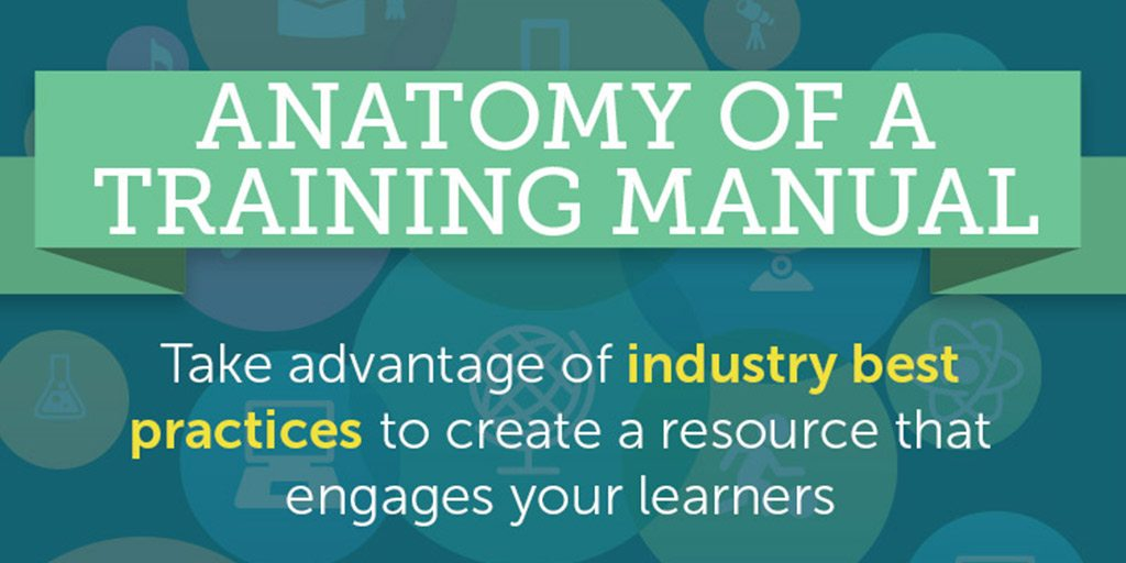 Anatomy of a Training Manual [Infographic]