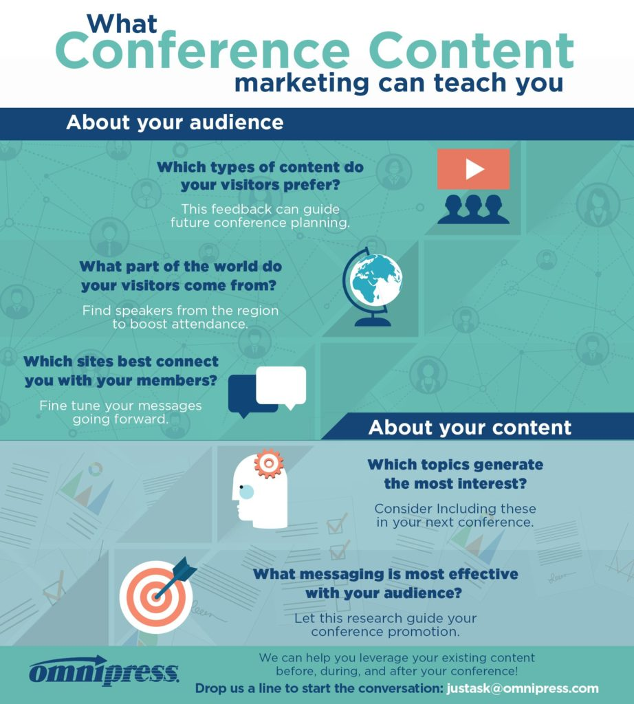 Marketing With Conference Content Infographic