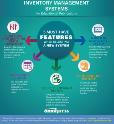 Must-Have Features of Inventory Management Systems