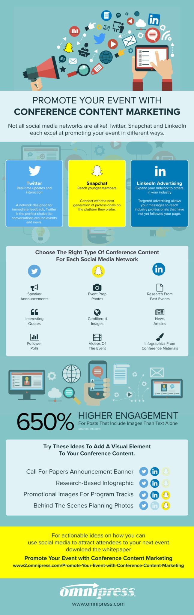 Infographic-Promote Your Event with Conference Content Marketing