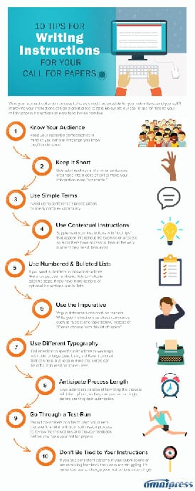 tips for writing call for papers instructions infographic screenshot